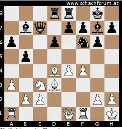 zugunfähig schach